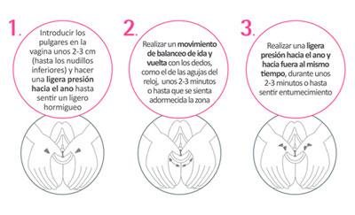 masaje perineal como hacer
